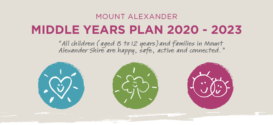 Image: MIddle Years banner  Link to child page: Mount Alexander Middle Years Plan