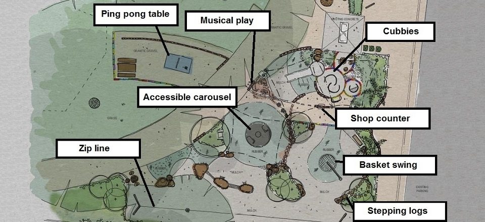 Image of labelled designs for Victory Park play space